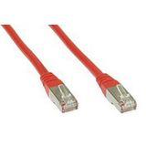 (€3,90*/1m) 1.00m InLine Cat. 5e Patchkabel FTP RJ45 Stecker auf