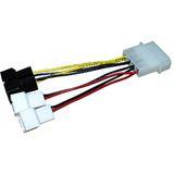 Zalman Adapter Anschlusskabel 4pol Stecker auf 4x 3pin Stecker Schwarz